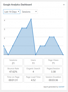 Google Analytics Dashboard plug-in